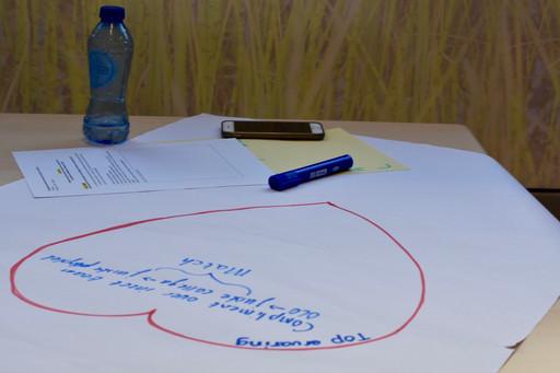 strategie sessies