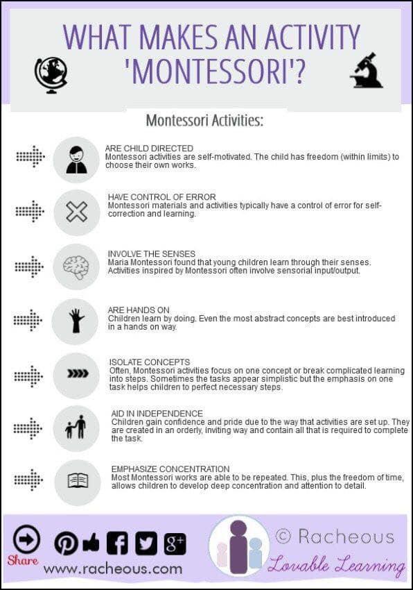 What-makes-Montessori-activity.jpg