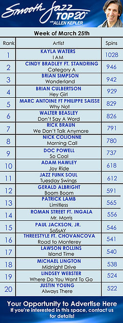 Smooth Jazz Top 20 chart!