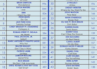 SMOOTH JAZZ NETWORK'S WEEKLY SMOOTH JAZZ TOP 50