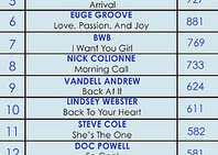 NATHAN EAST #1 ON THE SMOOTH JAZZ TOP 20 COUNTDOWN
