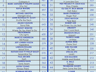SMOOTH JAZZ NETWORK - SMOOTH JAZZ TOP 50