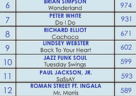 SMOOTH JAZZ TOP 20 OUT TODAY!