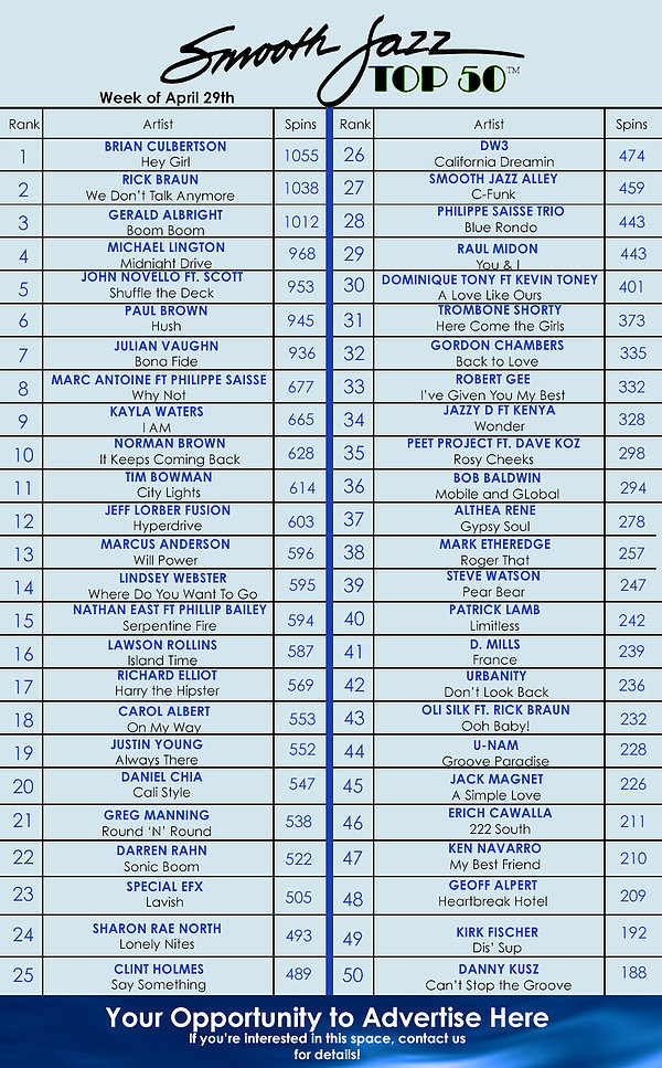 SMOOTH JAZZ TOP 50