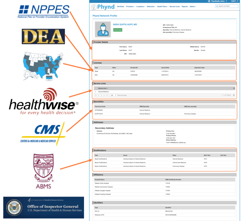 National Provider Network tool build into provider data management platform