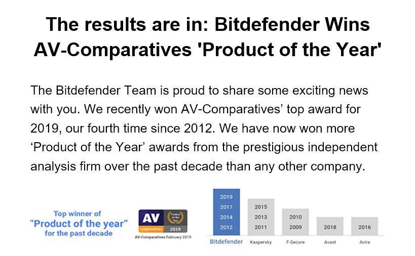 Bitdefender Awards 2019.JPG