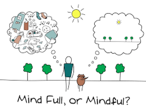 mindful.png