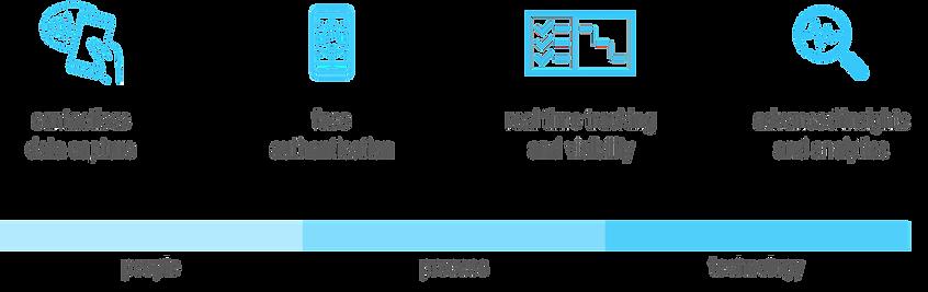Datawiz Platform 2.png