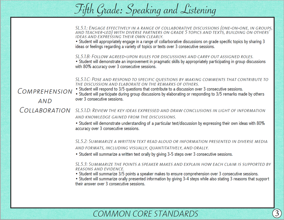 Fifth Grade: Speaking and Listening