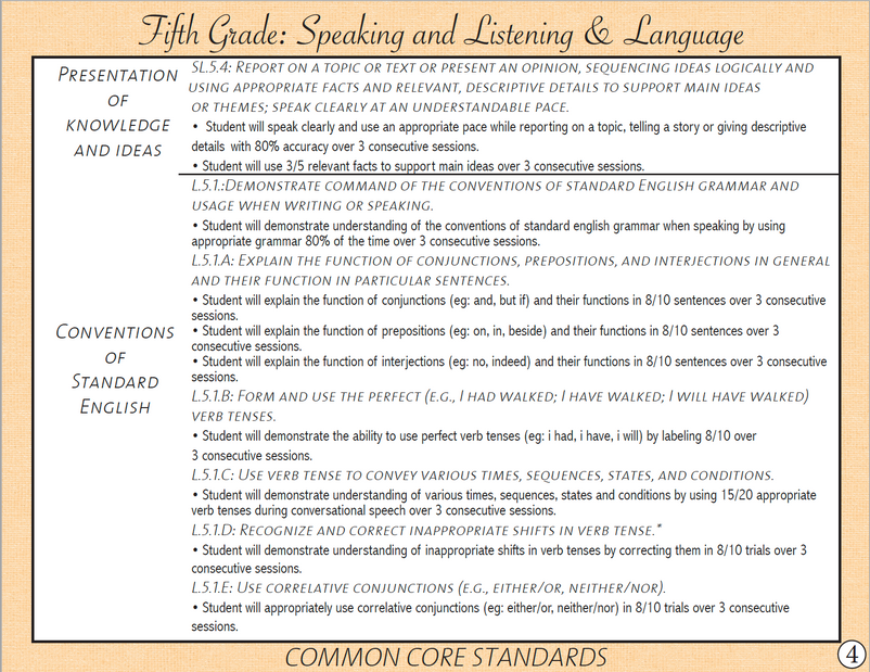 Fifth Grade: Speaking and Listening and Language