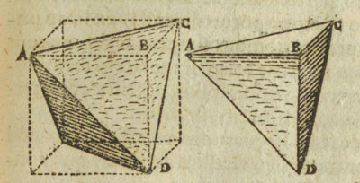 Tetraedro inscrito em cubo