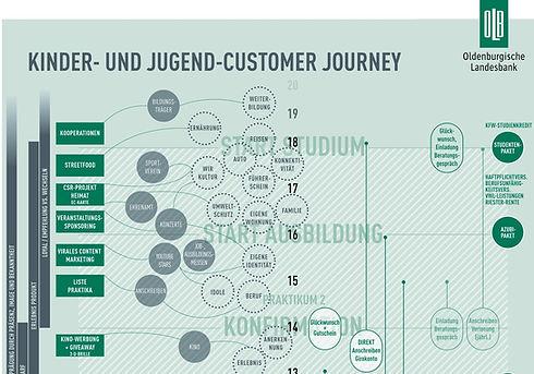 OLB-Customer-Journey_edited.jpg