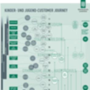 OLB-Customer-Journey.jpg