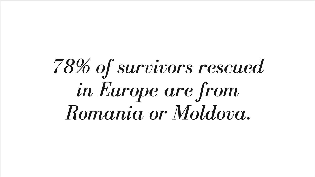 Statistic 9