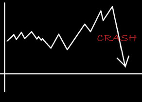 Should you stop your Equity Mutual Fund SIP payments during a market crash?
