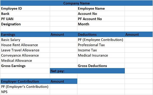 Understand your Salary Slip Sample Paysl
