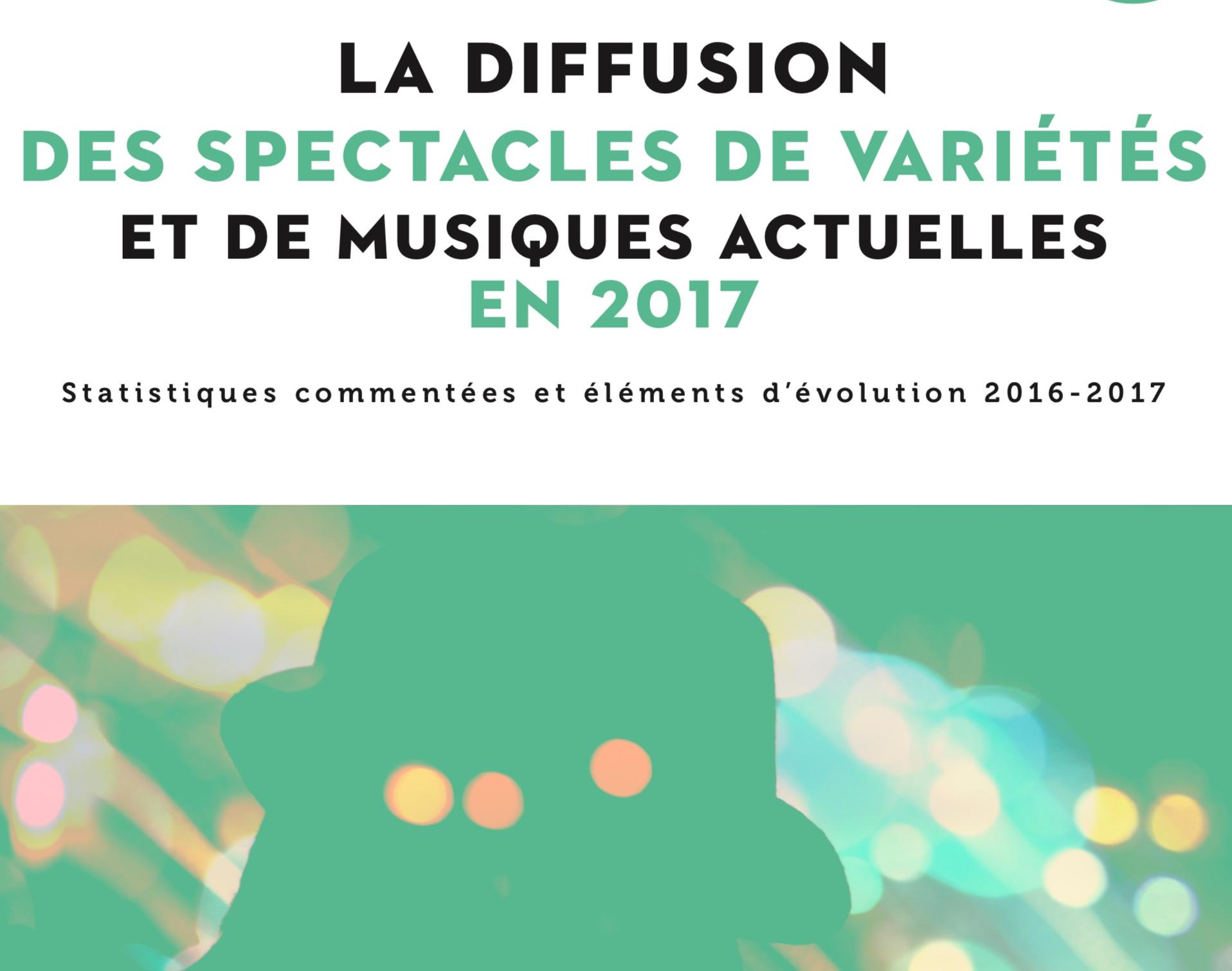 DIFFUSION VARIÉTÉS / MUS. ACTUELLES