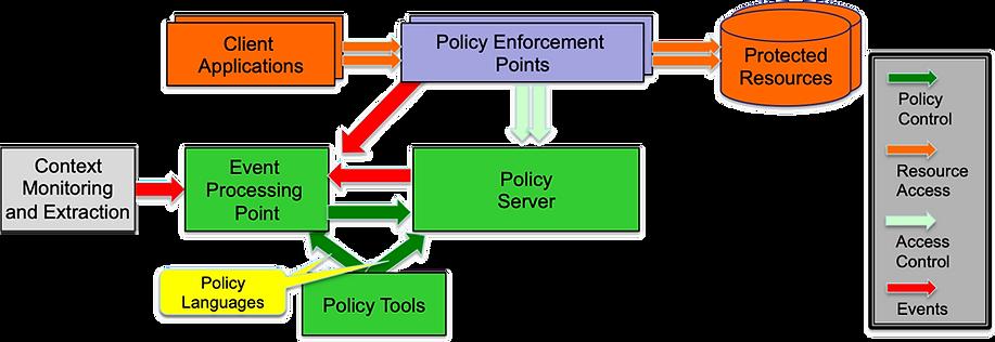 spt_framework.png