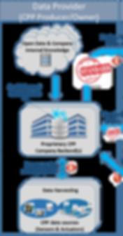 architecture_data provider.png