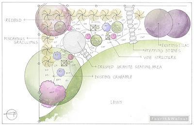 Ann Arbor Garden Sketch