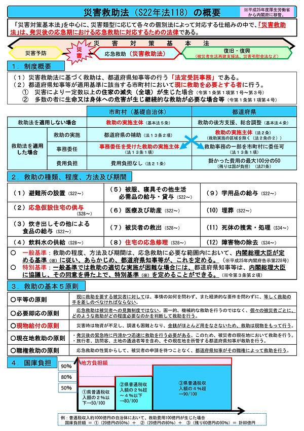 災害救助法適用地域_3.jpg