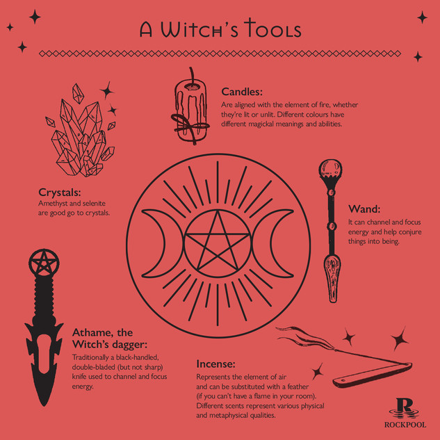 witch tool_Posted18.1.21.jpg