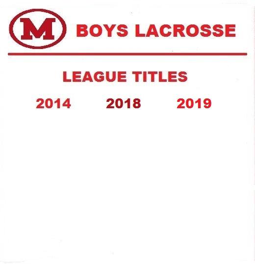 Boys Lacrosse.jpg