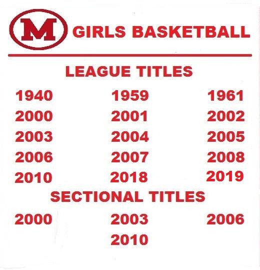Girls Basketball.jpg