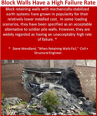 Block Walls Have a High Failure Rate