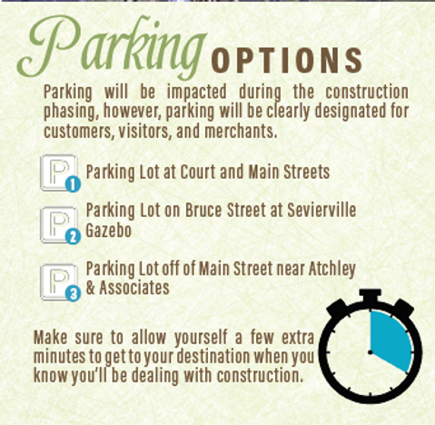 Parking Options Descriptions.png