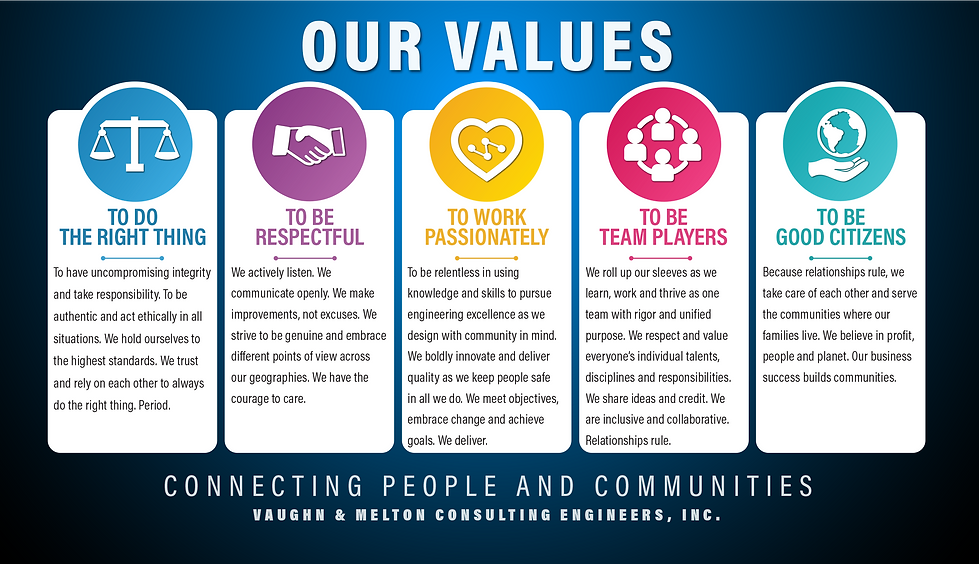 Values-All.png