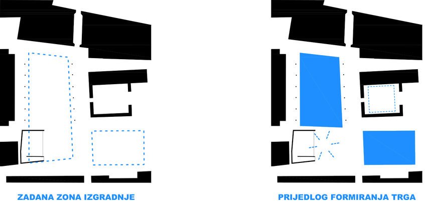 Urban design diagram of market place and public square