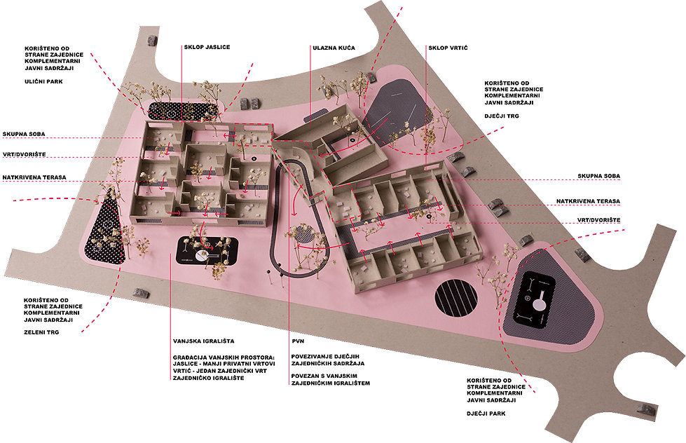 Model of kinergarten building, showing atriums,courtyards and public space