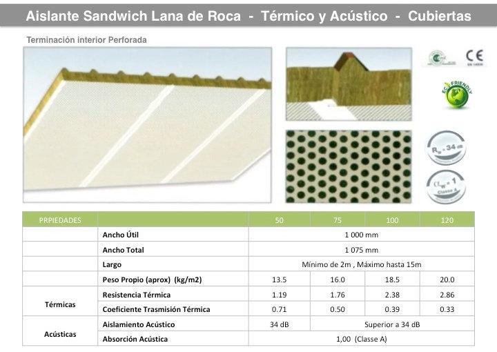 Aislante acústico para plantas eléctricas república dominicana