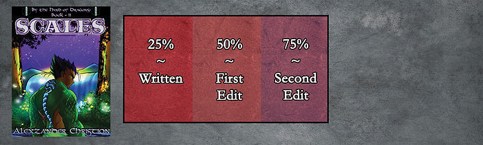 Writing progress bar for Scales, 75%