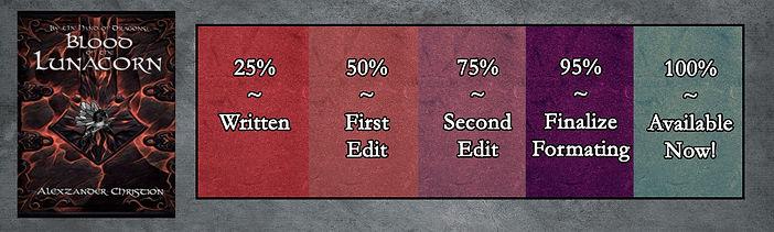 Writing progress bar for Blood of the Lunacorn, 100%