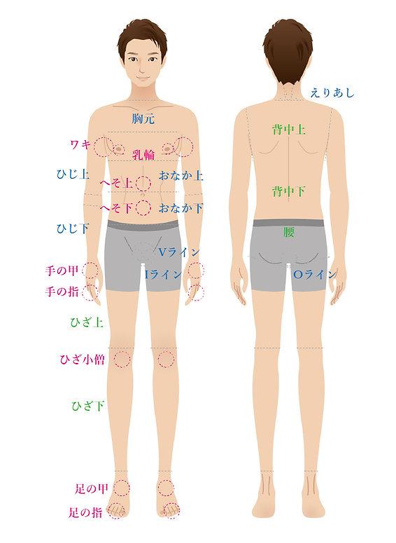 mens-datsumoukasho.jpg