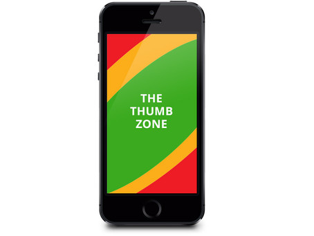 Mobile Web Design Patterns – A Look at The Thumb Zone