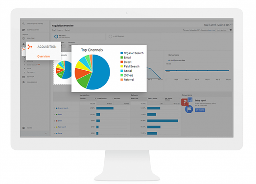 Google Analytics for beginners - website visitor data visualisation
