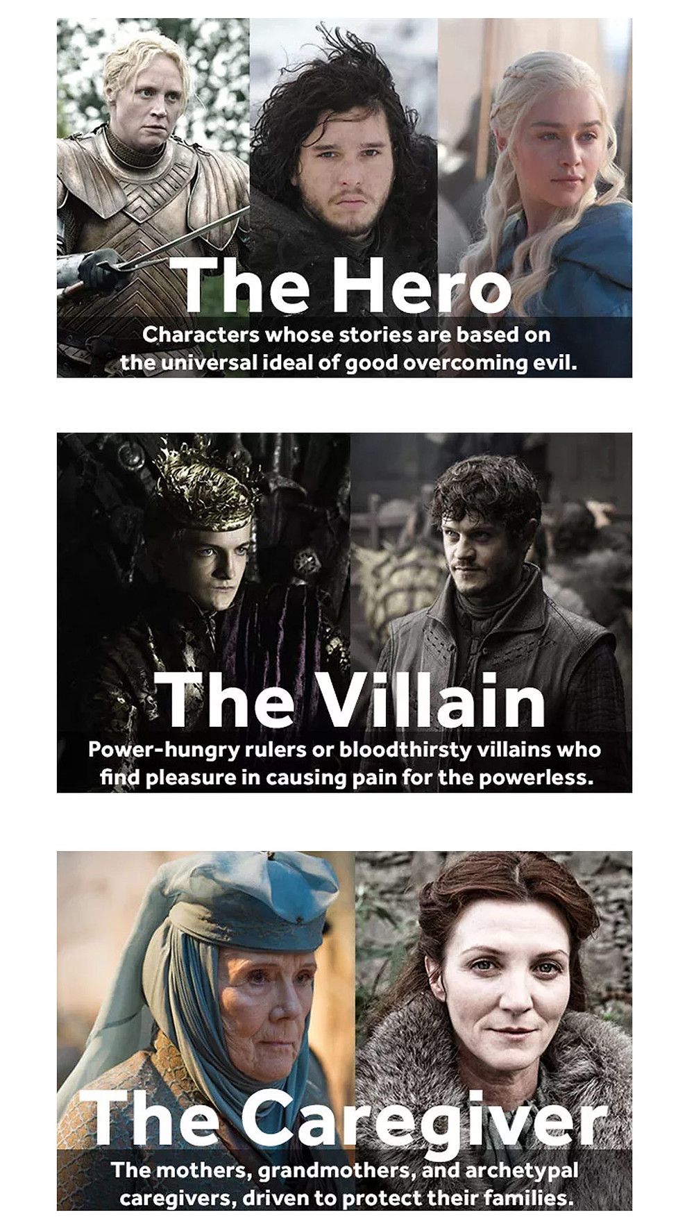 Archtypes and persona's for your next marketing campaign. Game of thrones inspired marketing