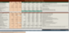 Niwot Draft Budget_2020 02 10.png