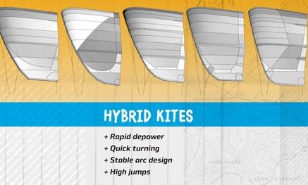Kites comparision