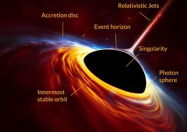 Black_Hole_Anatomy.png