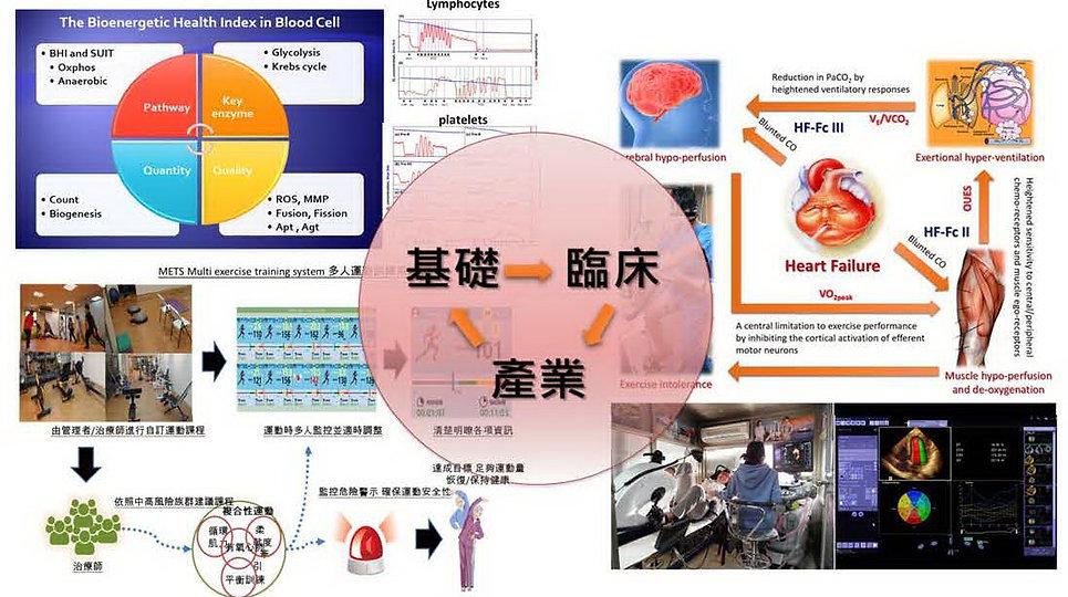 基礎王鐘賢教授實驗室教授_20210701_頁面_02.jpg