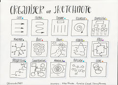 Organiser un sketchnote.jpg