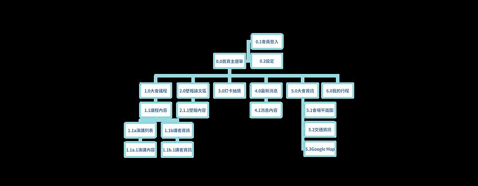 UI Flow_re1.png