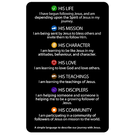 7-Fold Way of Jesus (2).png
