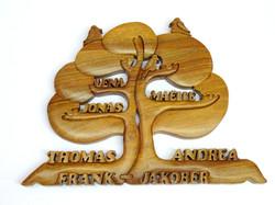 Familienbaum mit Namen