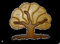 Generationenbaum mit Namen