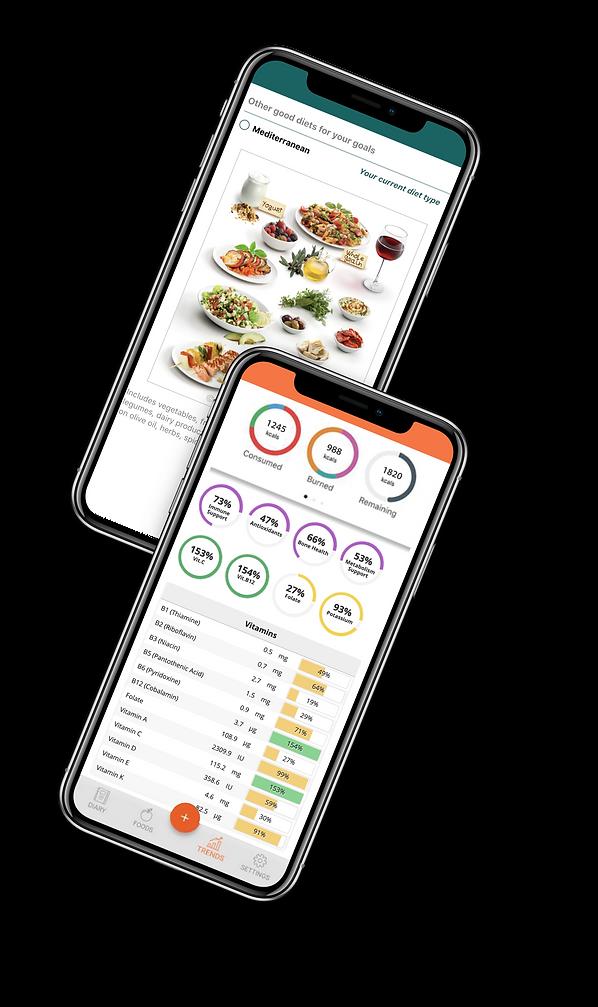 amplify-your-success-nutrition-app-bundl